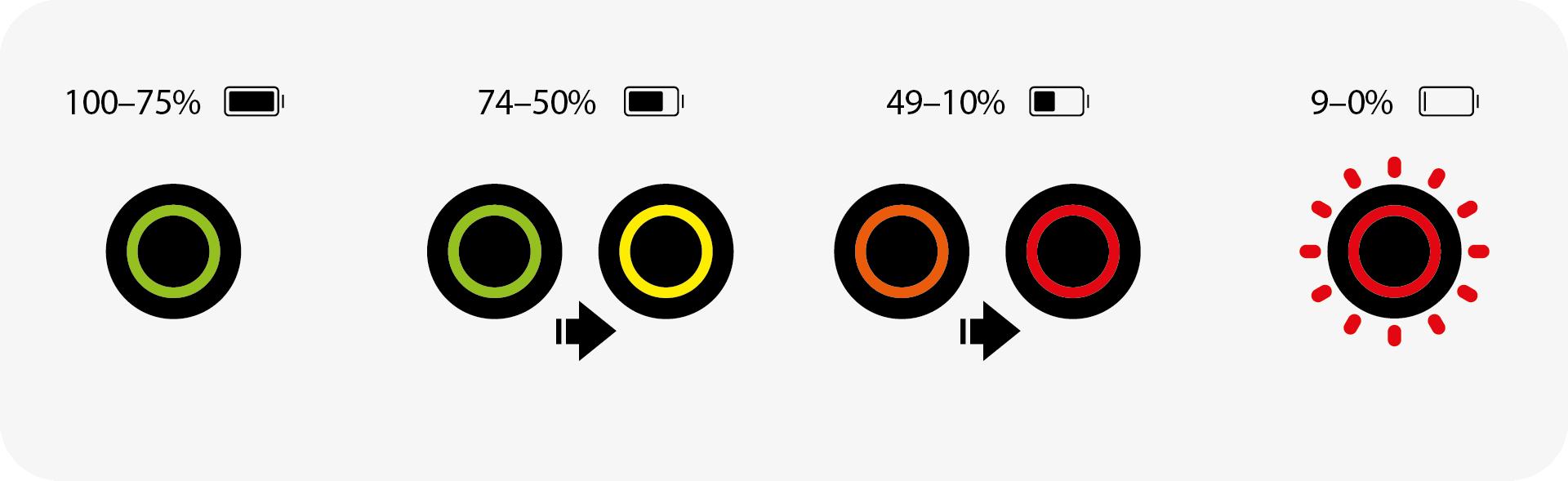 Battery-charge-level-indicator